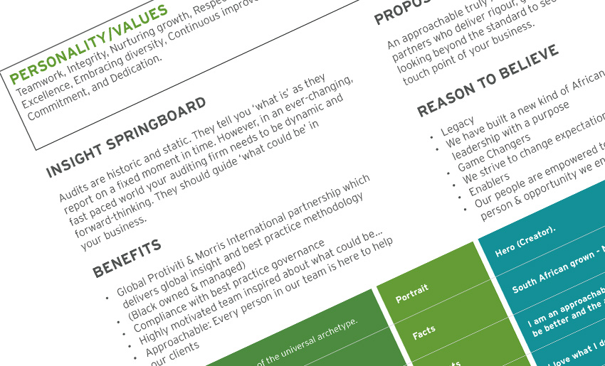 sng-brand-guide-1 - Creative Identity
